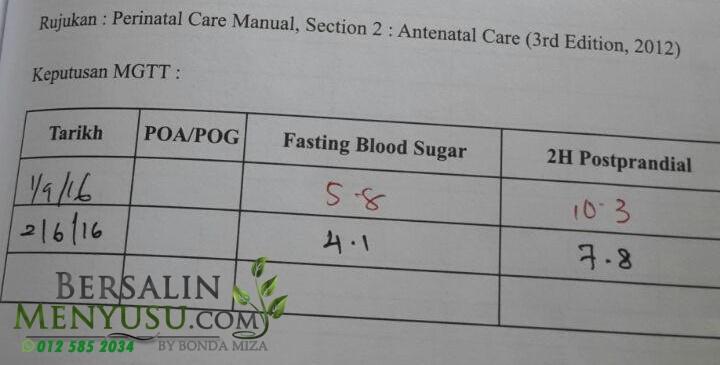 rawatan diabetes semasa mengandung