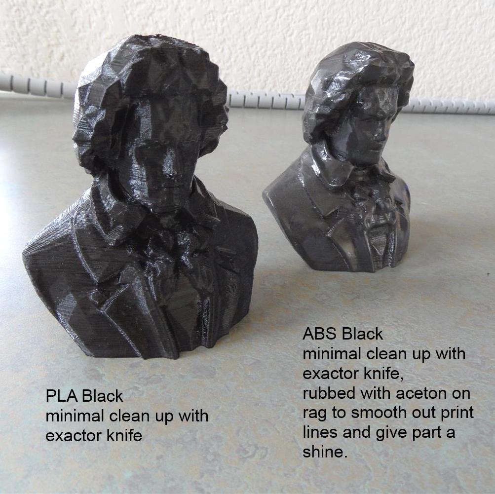 CubeX 3D Printing Blog: PLA Vs. ABS Printing