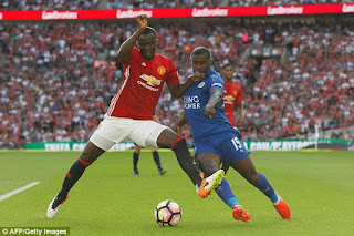 Eric Bailly, Manchester United