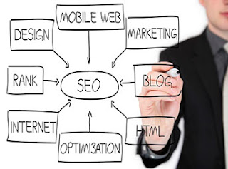 Minneapolis SEO, SEO Services, SEO Minneapolis, Local SEO