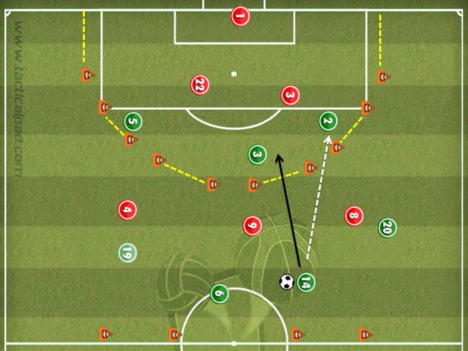 1a27495766 Treinamento Técnico   Tático no Futebol