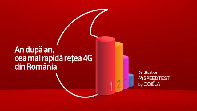 Vodafone are cel mai rapid 4G din România, conform statisticilor Ookla Speedtest pentru anul 2017