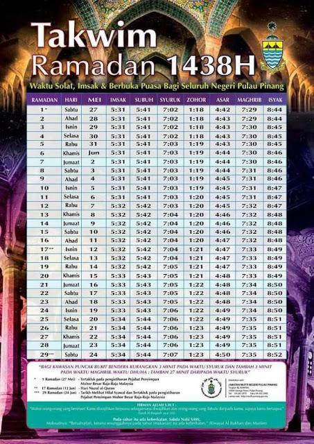 Waktu berbuka puasa, azan Penang, waktu solat, waktu imsak, ramadhan, waktu yang ditunggu,