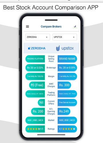 Best Stock Trading Account App