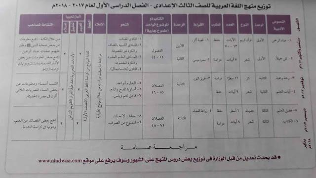توزيع منهج اللغة العربية الصف الثالث الاعدادي 2018