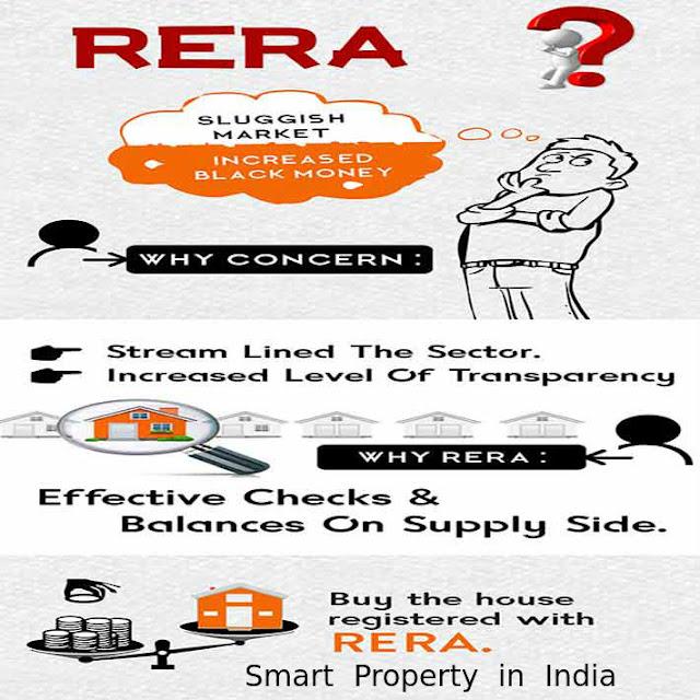 Rera Update