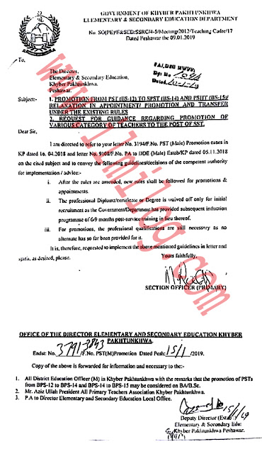 Notification KPK Primary School Teacher