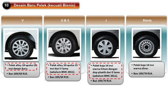 All New Toyota Kijang Innova V Luxury Agya Trd Hitam Type Harga Spec Inova 2012