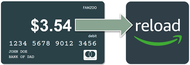 Transfer from FamZoo card to Amazon balance