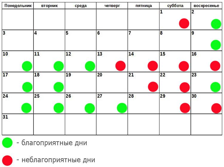 стрижка по лунному календарю октябрь 2016
