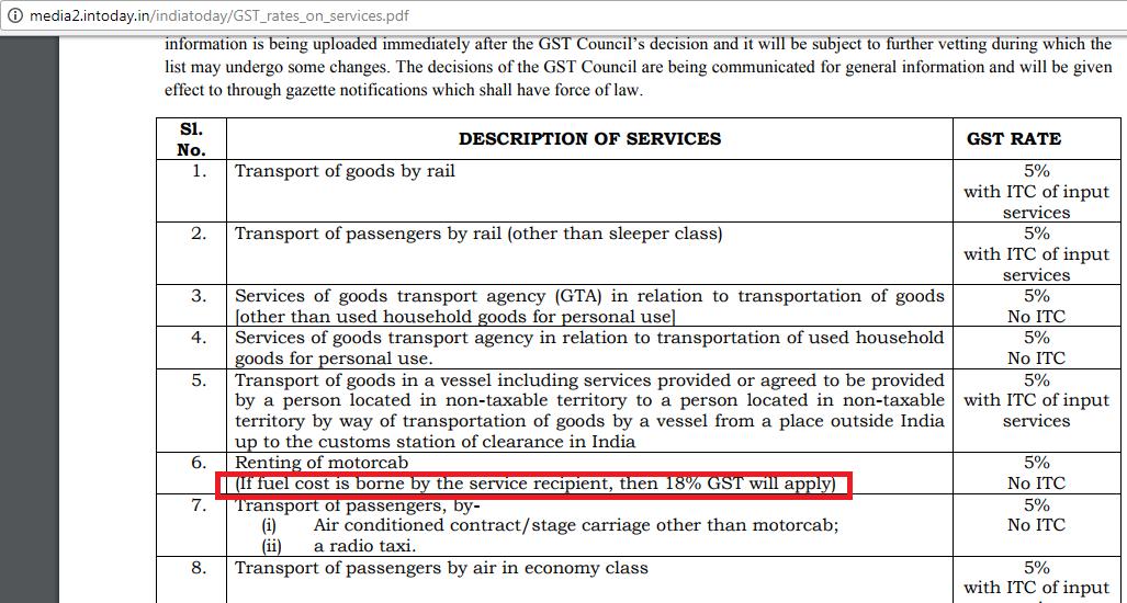 Tour Operator Gst Notification