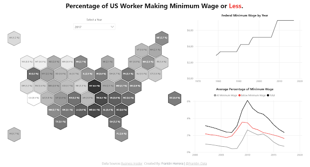 Makeover Monday: How many people earned the Federal minimum wage?