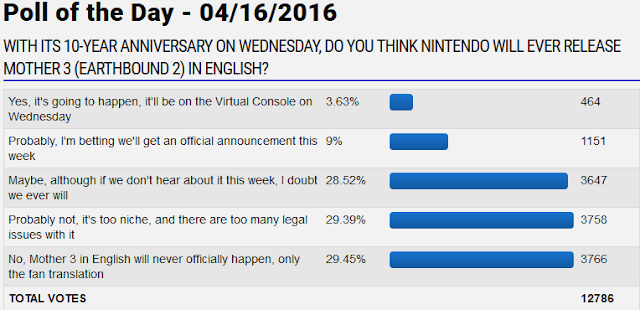 GameFAQs poll of the day MOTHER 3 EarthBound 2 in English localization April 20 10 year anniversary