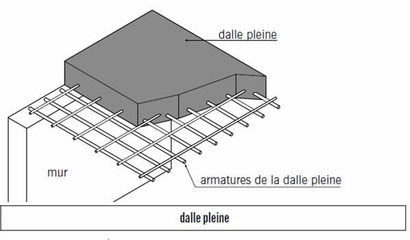 les planchers et les terrasses. Black Bedroom Furniture Sets. Home Design Ideas