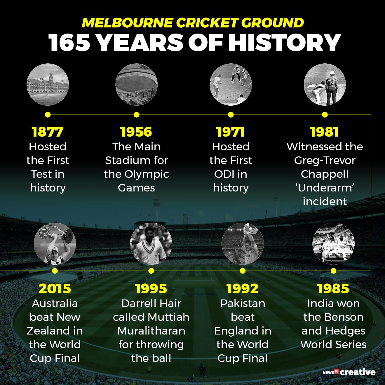 kmhouseindia: Melbourne Cricket Ground(MCG) - 165 Years Of