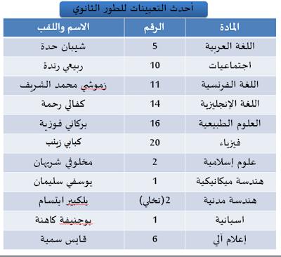 أحدث التعيينات من القائمة الاحتياطية للاساتذة 2016 مديرية التربية لولاية ام البواقي الطور الثانوي