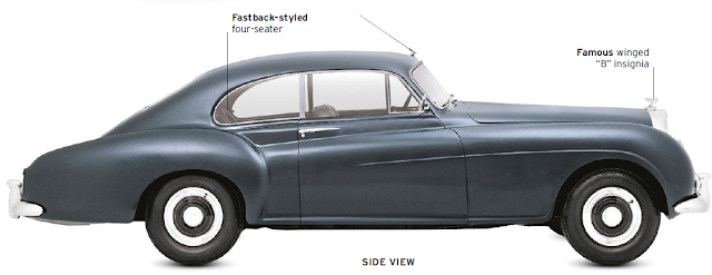 Bentley R-type  Continental, Classic Cars
