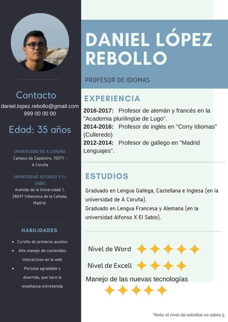 El Mundo de los Coches: CV y Carta de Presentación