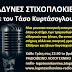 ΒΡΑΔΥΝΕΣ ΣΤΙΧΟΠΛΟΚΙΕΣ - Μουσικο-ποιητική εκπομπή με τον Τάσο Κυρτάσογλου