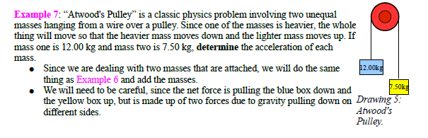 Newton second law,second law of motion,example,solved,change in momentum,net force,