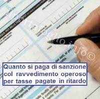 ravvedimento operoso per tasse pagate in ritardo