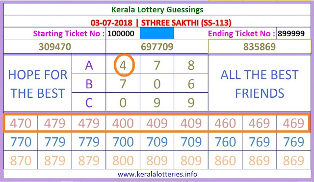 Sthree Sakthi SS 113 lottery straight guessing numbers on 03-07-2018