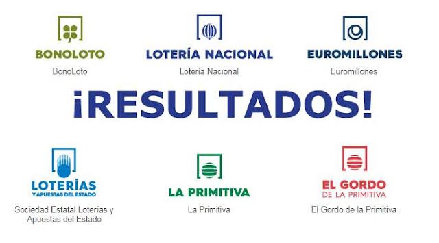 todos los resultados de las resultados loterias del 6 a 12 de agosto de 2018