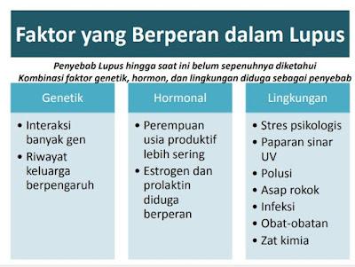 Deteksi Dini Lupus Dengan SALURI (Sadari Lupus Sendiri}
