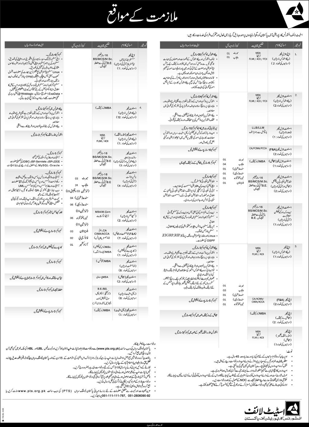 Advertisement for State Life Insurance Corporation of Pakistan Jobs 2019