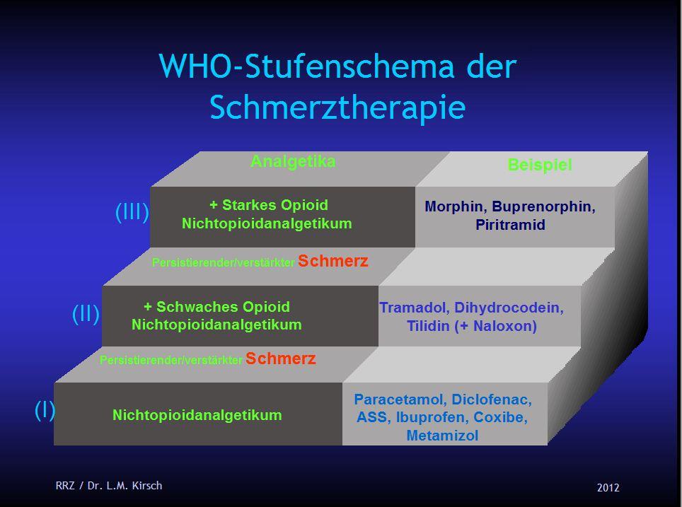 nicht steroidale medikamente