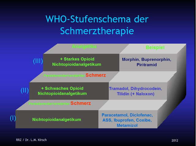 nicht-steroidale antirheumatika rezeptfrei