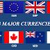 Chọn Cặp Tiền Nào Để Giao Dịch Forex
