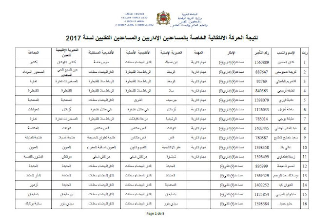 نتيجة الحركة الانتقالية الخاصة بالمساعدين الإداريين والمساعدين التقنيين لسنة 2017