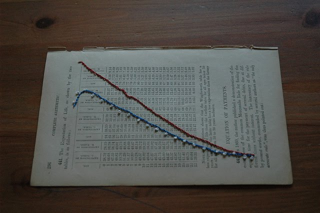 stitching on vintage book page graph
