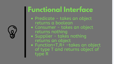What is a Functional interface in Java 8? @Functional Annotation and Examples