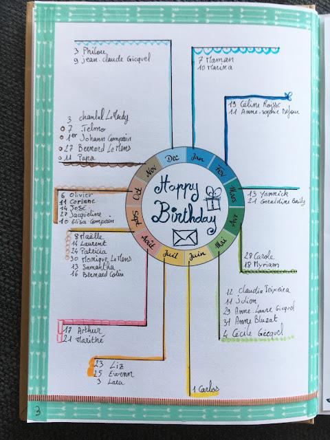 Tracker calendrier des anniversaires