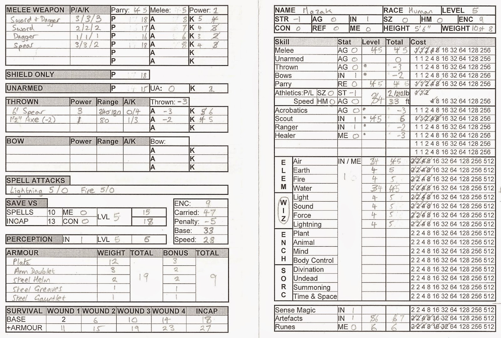 D D 5e Character Sheet Double Sided Printable: Explore: Beneath & Beyond: May 2015