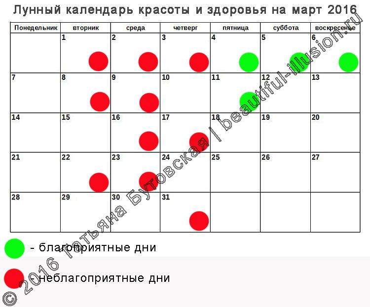 лунный календарь эпиляции 2016