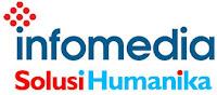 Loker PT. Infomedia Solutions Humanika