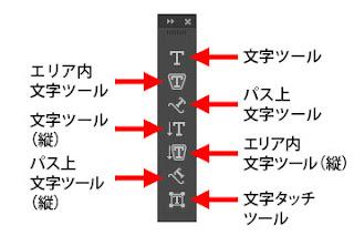 text-tool01