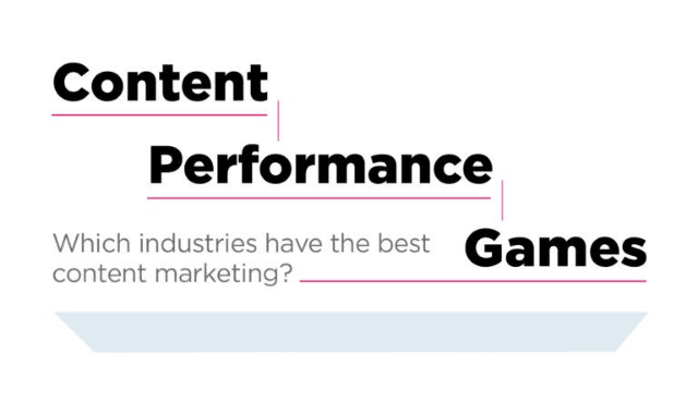 Content Performance Games