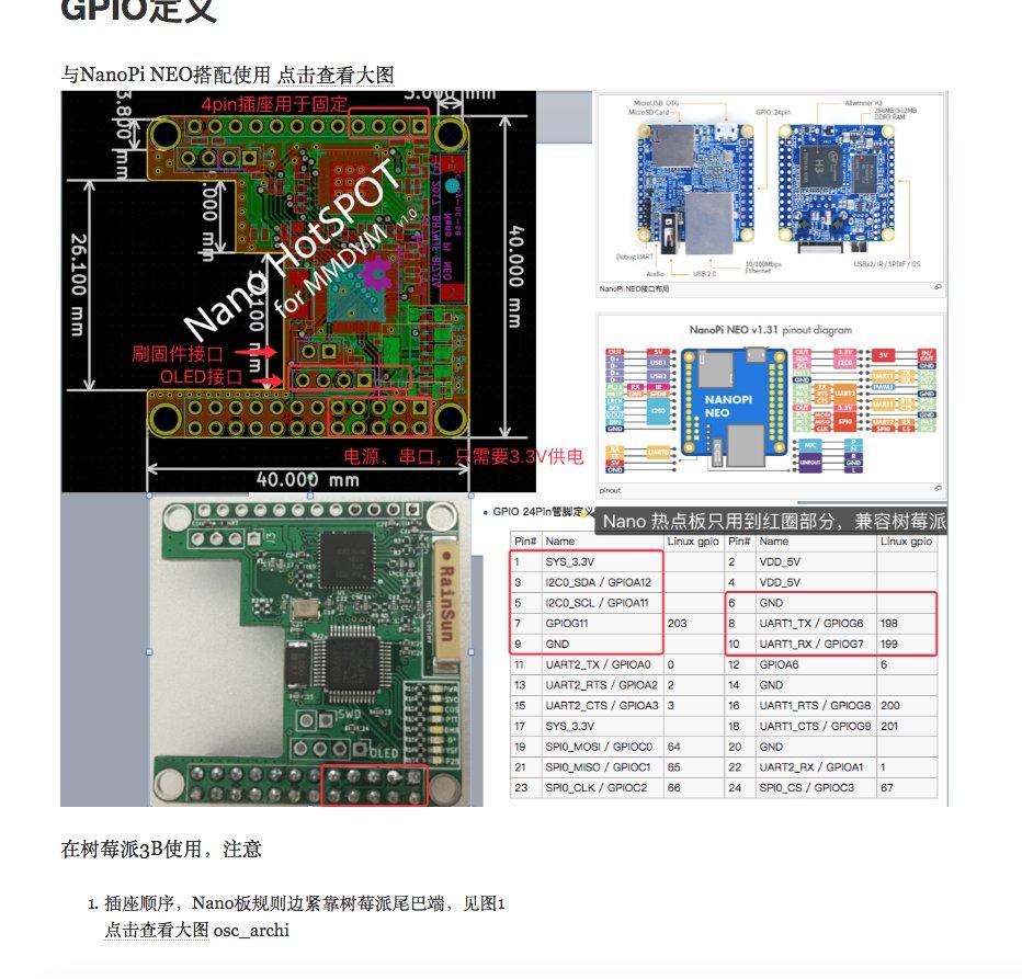 MMDVM Nano Hotspot: GPIO definition