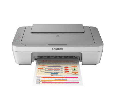 Canon PIXMA MG2924 Driver Download, Install, Ink, Support