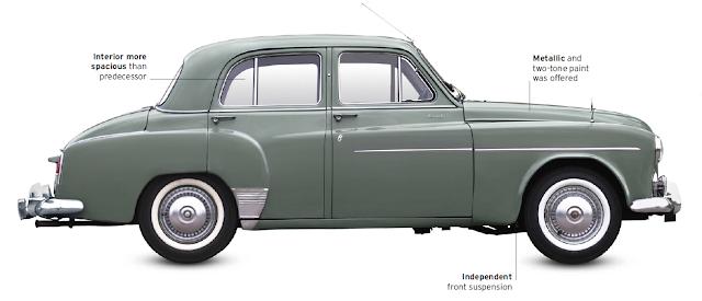 classic cars, Humber Hawk