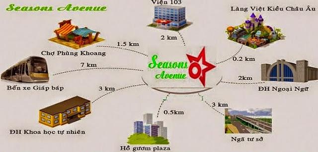 Liên kết tiện ích chung cư Seasons Avenue