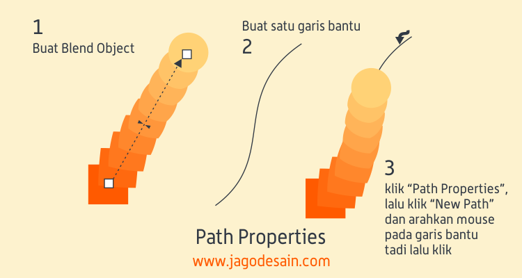 Mengenal Lebih Lanjut Blend Tool - Path Properties