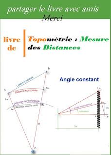 """Ce+qui+implique+que+la+distance+horizontale+entre+A+et+B+dépend+de+l'altitude+...+Ceci+impose+de+connaître+l'altitude+moyenne+pour+calculer+une+distance+.....,+""""Maîtriser+la+Topographie,+des+observations+au+plan"""