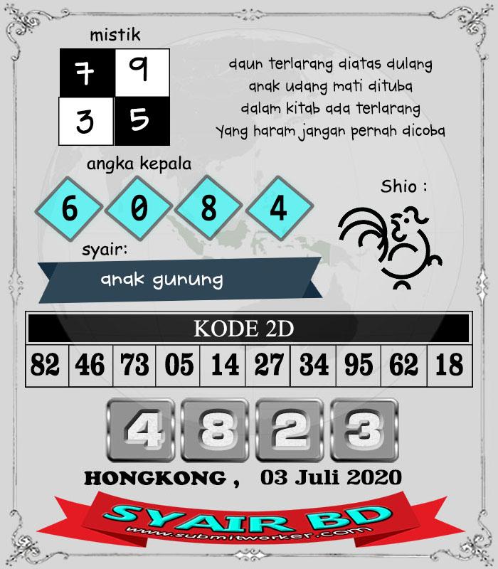 Prediksi togel hk jumat 03 juli 2020