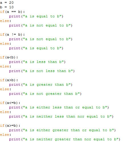 Python Basic Operator