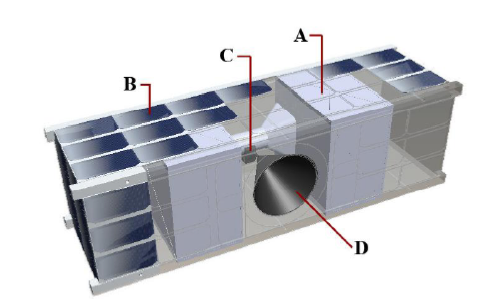Electrolysis Propulsion for CubeSat-Scale Spacecraft | NextBigFuture com